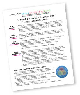 First Performance Report                                  on Infancy Leadership Circles